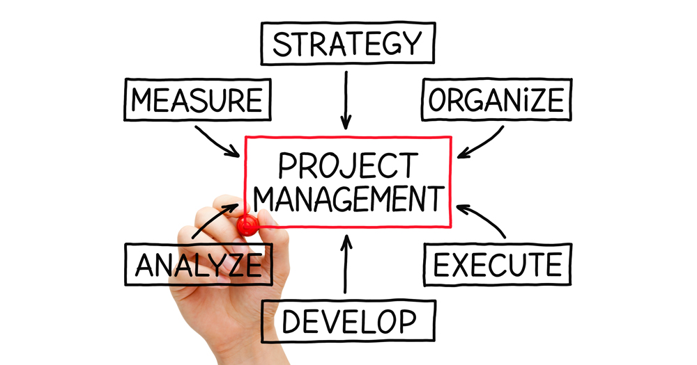 Project Management Integrated Services Crescendo