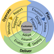 4_SOF-Wheel-graphic1
